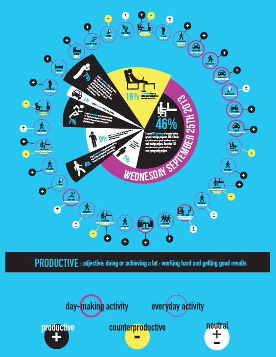 infographic_postcrit